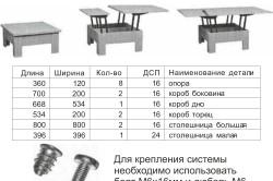 Механизм для столов трансформеров