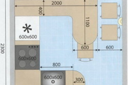 План кухни на 6 квадратных метров