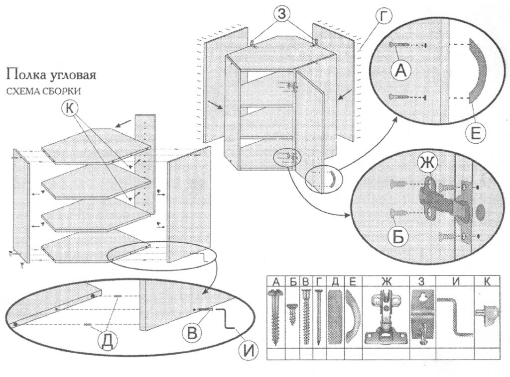 Схема сборки кухонной угловой полки