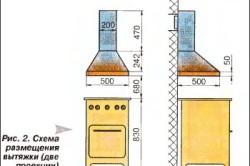 Схема кухонной вытяжки своими руками