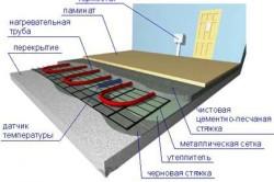 Схема монтаж водяного теплого пола