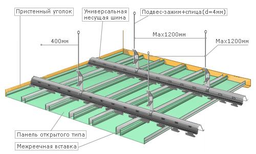 Схема монтажа реечного потолка открытого типа
