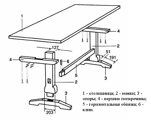 Чертеж стола из дерева с размерами своими руками