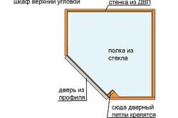 Схема стеклянной полки
