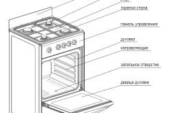 Устройство плиты