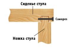 Схема соединения ножек с сиденьем стула