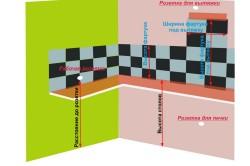 Схема фартука для кухни