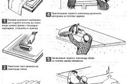 Схема поклейки потолка обоями