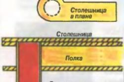 Схема стандартной барной стойки