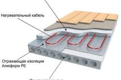 Схема теплого электрического пола под плитку