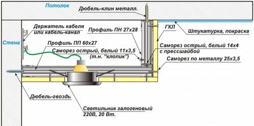 Устройство двухуровневого подвесного потолка из гипсокартона