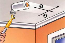 Схема покраски потолка кухни водоэмульсионной краской