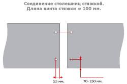 Схема соединения частей столешницы стяжкой