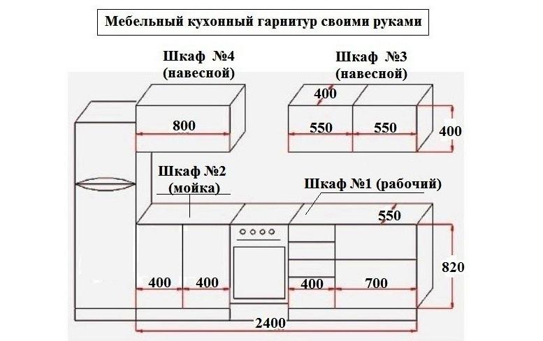 Схема кухонного гарнитура