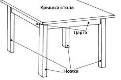 Схема устройства кухонного стола