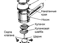 Схема сборки однорычажного смесителя
