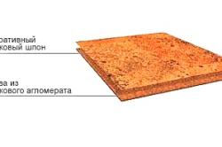 Схема устройства клеящегося пробкового покрытия