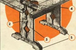 Схема сборки деревянного кухонного стола