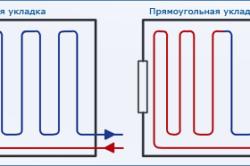 Схема прямоугольной укладки водяного теплого пола