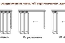 Схема раздвижения ламелей вертикальных жалюзи