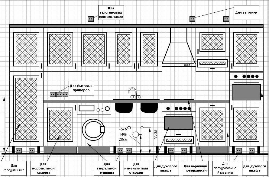 Правила установки розеток на кухне