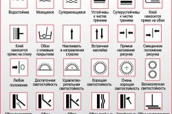 Схема обозначений обоев