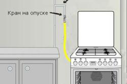 Схема подключения плиты к стояку