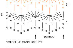 Схема вязания штор с ажурным узором