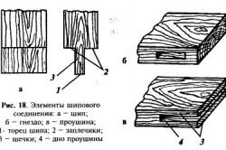 Шиповые столярные соединения
