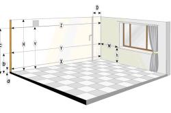 Замеры кухни при проведении ремонтных работ