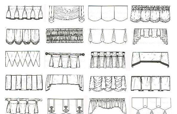 Схемы драпировок для пошива штор в классическом стиле