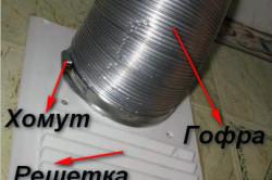 Бюджетное  подключение оборудования к домовой вентиляции