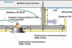Монтаж освещения в двухуровневом потолке из ГЛК