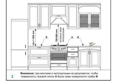 Правила установки газовой плиты на кухне