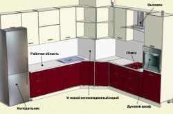 Схема кухни с угловым вентиляционным коробом