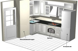 Схема кухни с вентиляционным коробом по середине стены