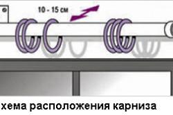 Схема расположения карниза относительно окна