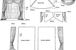 Пример выкройки классической шторы с ламбрекеном