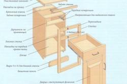 Схема сборки шкафов