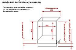 Схема шкафа под встраиваемую духовку