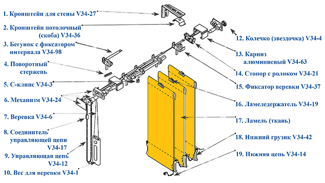 Схема сборки жалюзи, вертикальные