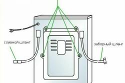 Заключительная установка стиральной машинки