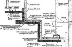 Устройство подвесного потолка, расположенного в трех уровнях