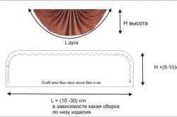 Схема ламбрекена-веера