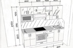 План кухни с размерами