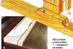 Изготовление опор ножек для кухонного стола