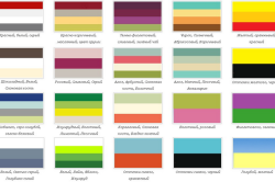 Сравнительная таблица характеристик напольных покрытий