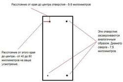 Схема монтажа дверцы кухонного шкафа
