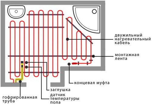 Схема монтажа электрического