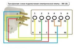 Схема подключения плиты к трехфазной сети